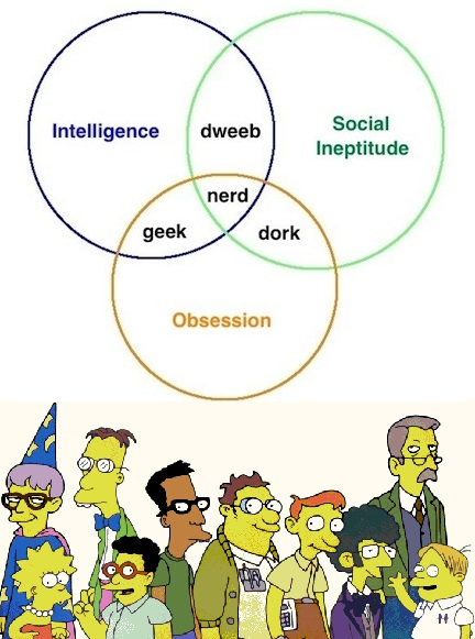 silly simpsons  nerds  voices and fan artthe simpsons