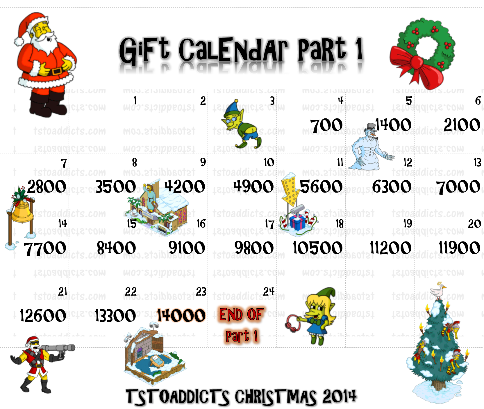 Christmas Gift Calendar Part 1The Simpsons Tapped Out AddictsAll ...
