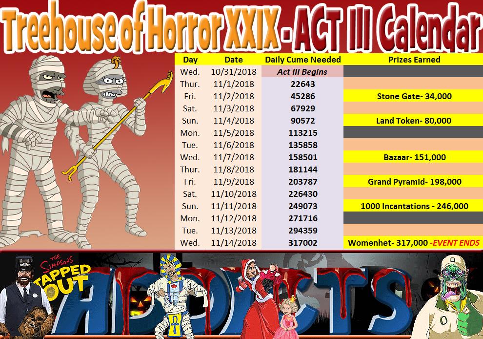 TSTO Treehouse of Horrors XXIX – Act III Calendar and the